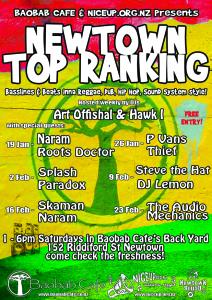 Newtown Top Ranking